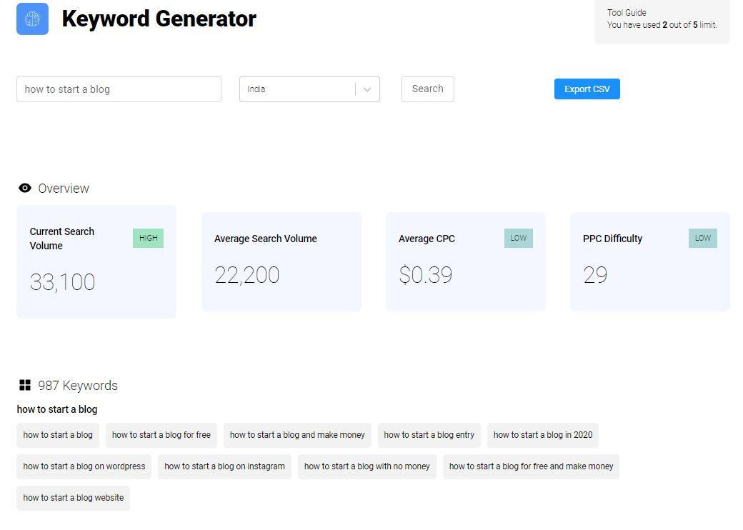 Brand Overflow Keyword Generator