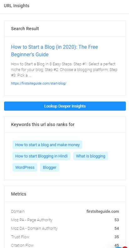 Brand Overflow Keyword Tool URL Insights